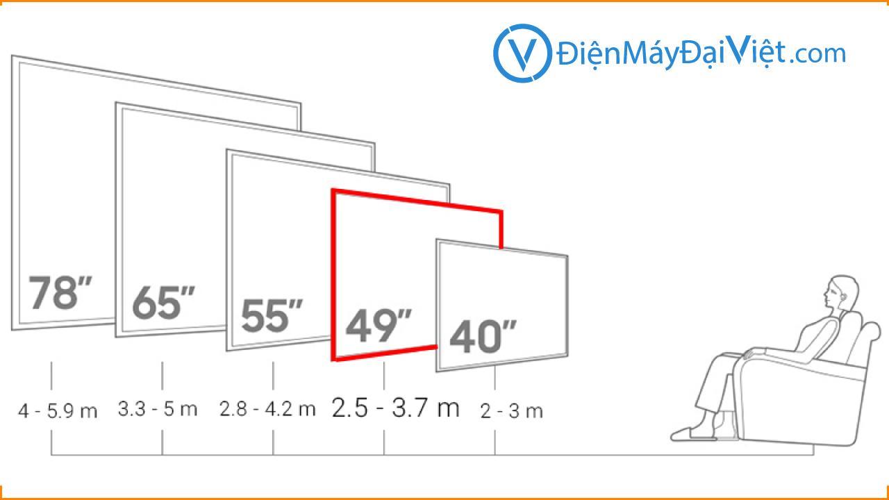 Khoảng cách tới tivi so với kích thước Điện Máy Đại Việt