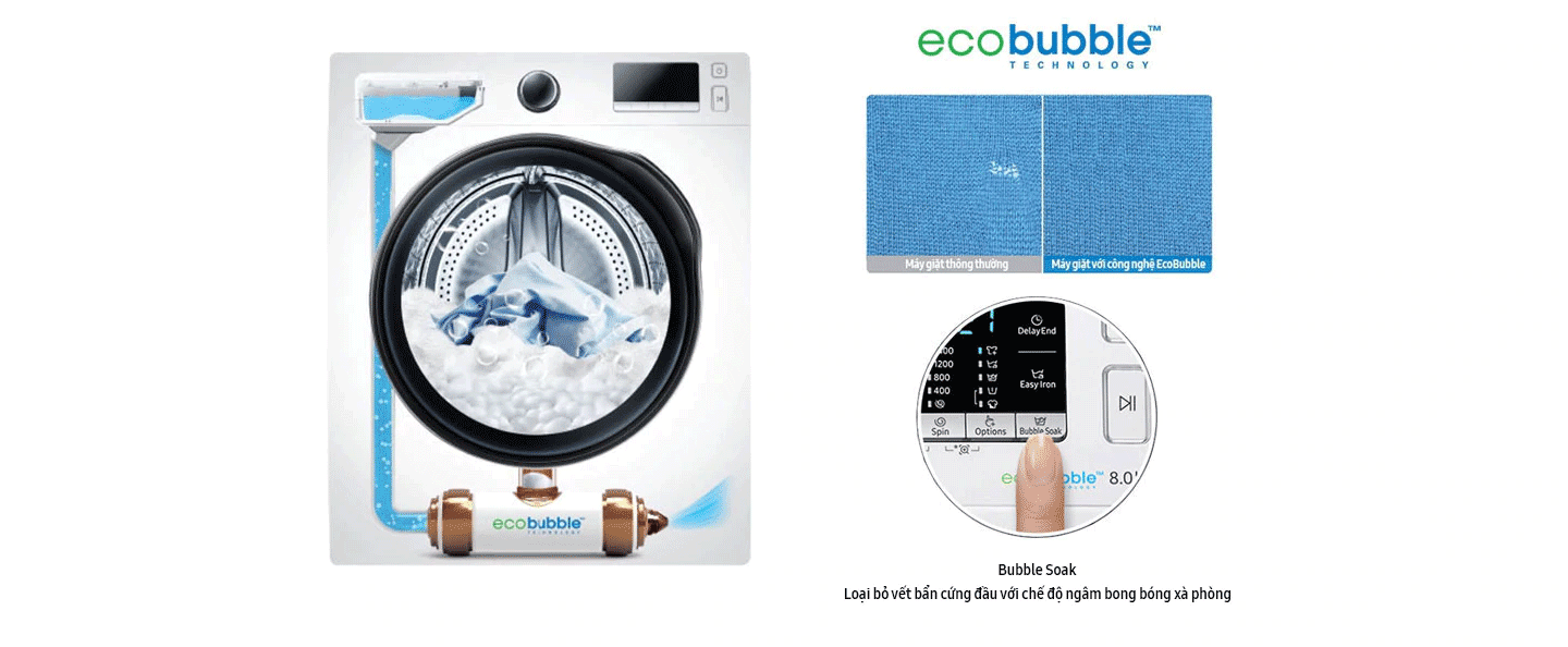 Cong nghe ECO bubble may giat samsung