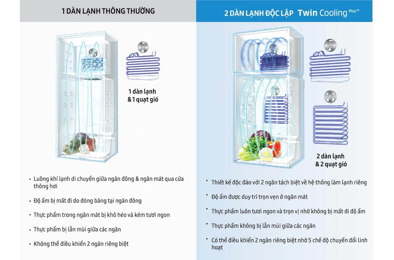 2 Dan Lanh Doc Lap Twin Cooing Plus trong Tu Lanh Samsung