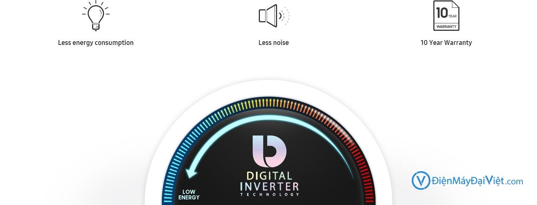Cong nghe digigal inverter samsung
