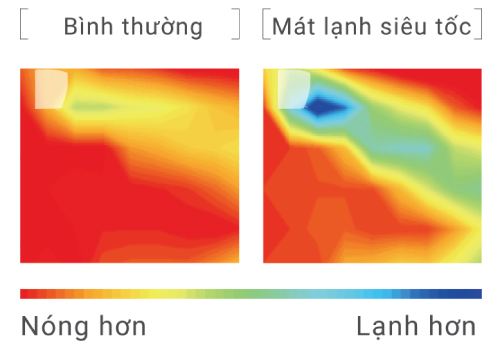 may lanh mitsubishi electric ms hp series 4